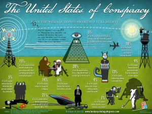 conspiracy-theories-infographic